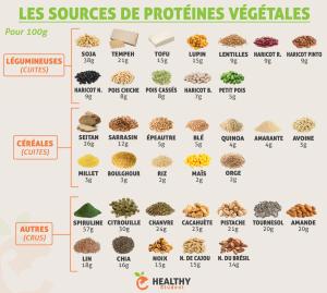 les sources de protéines végétales dans un régime vegan