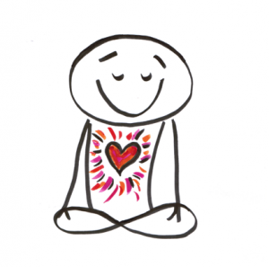 les effets de la médiation de plein conscience sur le stress, l'anxiété, les troubles cardio vasculaires, la santé et le vieillissement